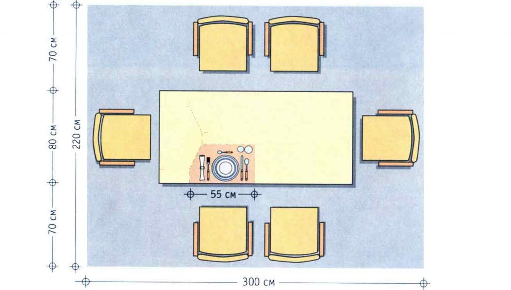 Размеры обеденного прямоугольного стола