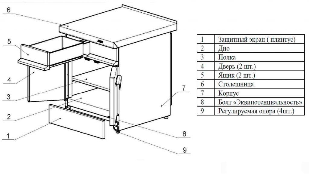 Стол разделочный на кухню схема