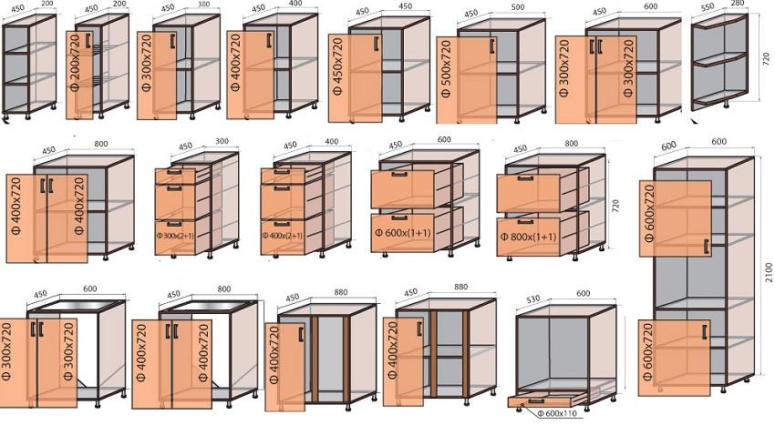 Кухонные тумбы
